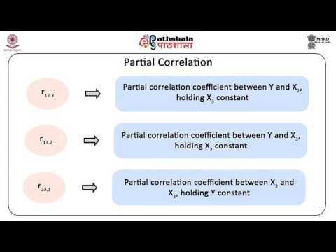 General Matrix Algebra - I (ECO)