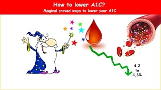 Download lagu Lowering A1C Magical ways to lower HbA1C MP3