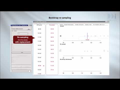 Confidence Intervals From Bootstrap Re-sampling