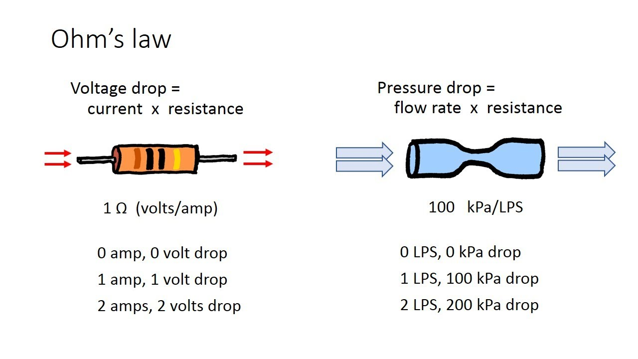 Current Flow Direction In Circuit
