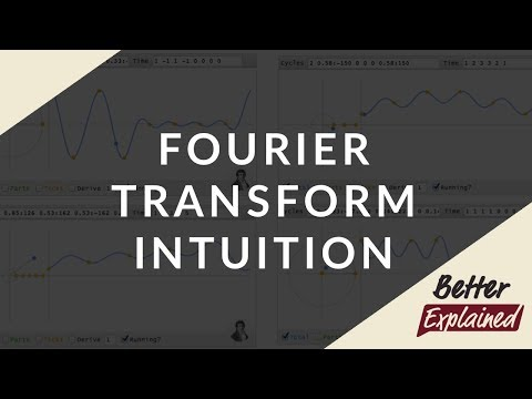 Fourier Transform Intuition