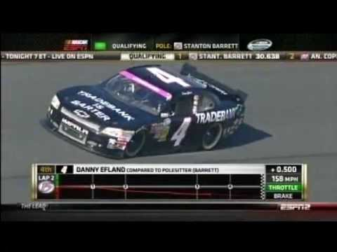 2012 NASCAR Nationwide Series Dollar General 300 Coors Light Pole Qualifying