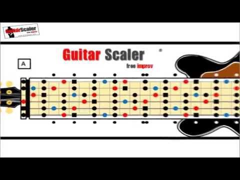 Comment apprendre la guitare facilement et sans solf ge youtube - Apprendre la guitare seul mi guitar ...