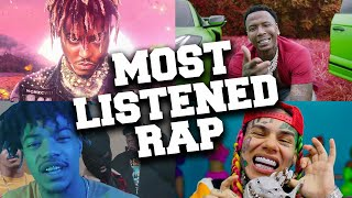 Top 100 Most Listened Rap Songs in July 2020