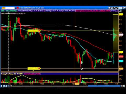 BABA_NUGT trade overview 10/22/14
