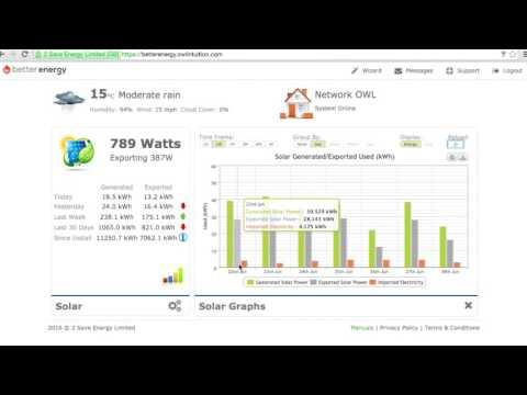 Pv Monitor System - Better Energy Online