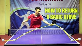 How To Return 6 Basic Serve! ( Table Tennis )