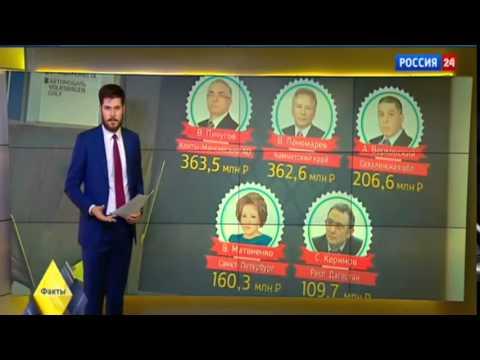 Кто из российских чиновников богаче Путина  Доходы правительства Новости Украины России Сегодня
