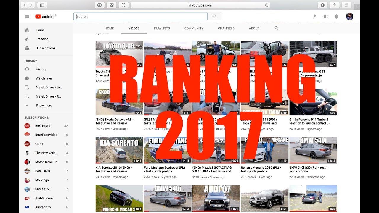 Ranking najlepszych i najgorszych samochodów 2017 (PL)