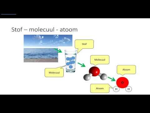 Hoe zijn moleculen en atomen opgebouwd (N3)