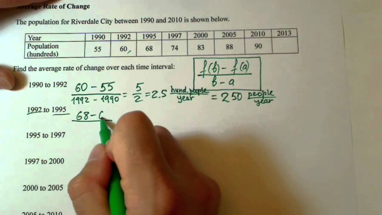 rate of change from a table worksheet pdf