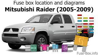 Fuse box location and diagrams: Mitsubishi Raider (2005-2009) - YouTubeYouTube