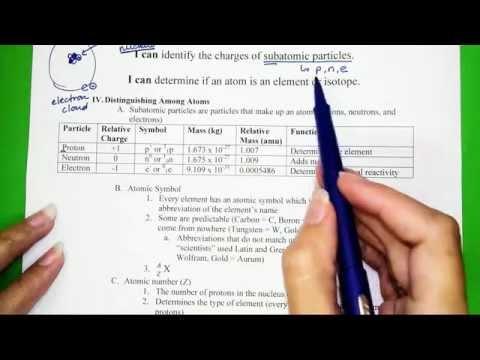 U1L1 ATOMS subatomic particles