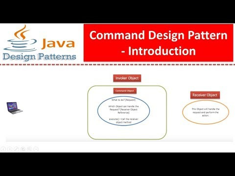 Command Design Pattern [Video] - DZone Java