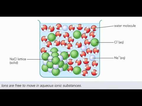 C2 7 Properties of Ionic Compounds (Audiobook) - YouTube