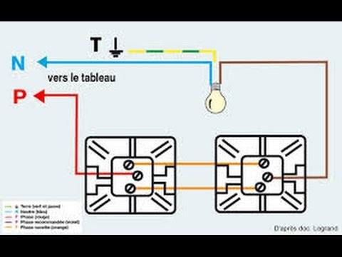 03 - Electricité bâtiment -  Installer le va-et-vient | دورة تعلم الكهرباء المنزلية الدرس رقم 03