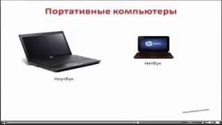Обучение компьютеру: виды ПК