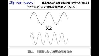 ルネサスの「3分でわかる」シリーズ Vol.15 『アナログ・デジタル変換とは?(5/5)』