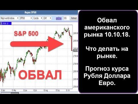 Обвал американского рынка.  Что делать на рынке.  Прогноз курса рубля доллара евро.