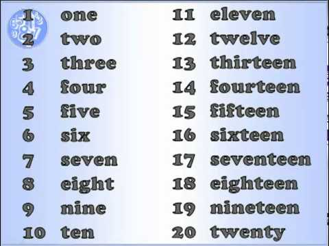 English pronunciation; Numbers