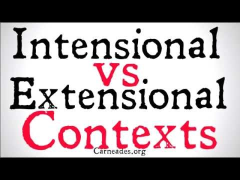 Intension Extension
