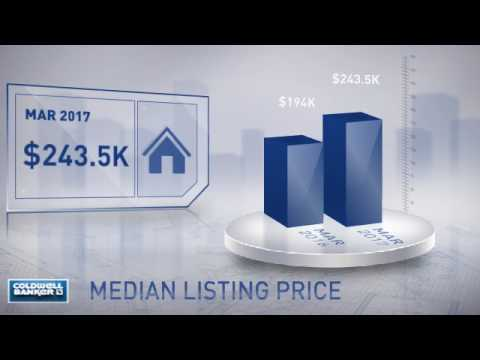 Carrollwood,FL, Real Estate Market Update from NRT Florida,April, 2017