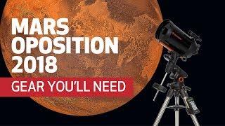 Mars Observation Gear