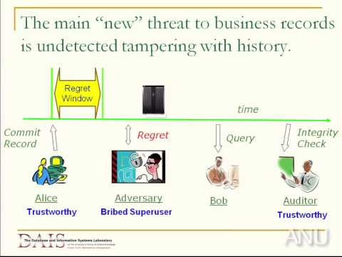Records Retention: Addressing Insider Threats to Data Integrity Part 2