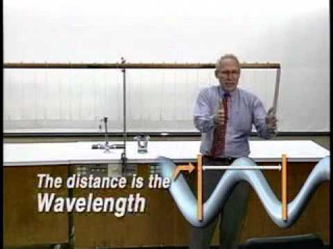 Waves: Frequency, Wavelength, Amplitude