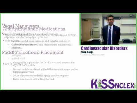 NCLEX Cardiovascular Disorders