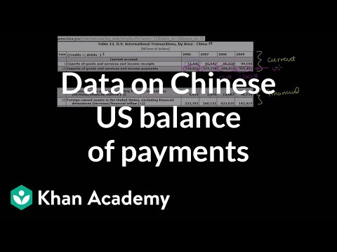 Data On Chinese US Balance Of Payments