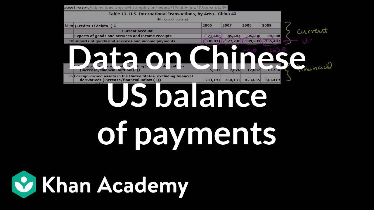 Data on Chinese US balance of payments (video) | Khan Academy