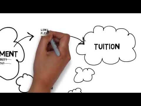 Tax Free Retirement Income through IUL Life Insurance ...