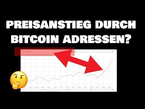 Bitcoin Adressen gestiegen, Grund für den Sprung? EU Blockchain Initiative mit R3 und IOTA!