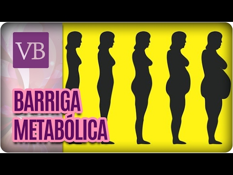 Barriga Metabólica | Os Tipos de Barriga - Você Bonita (09/02/17)
