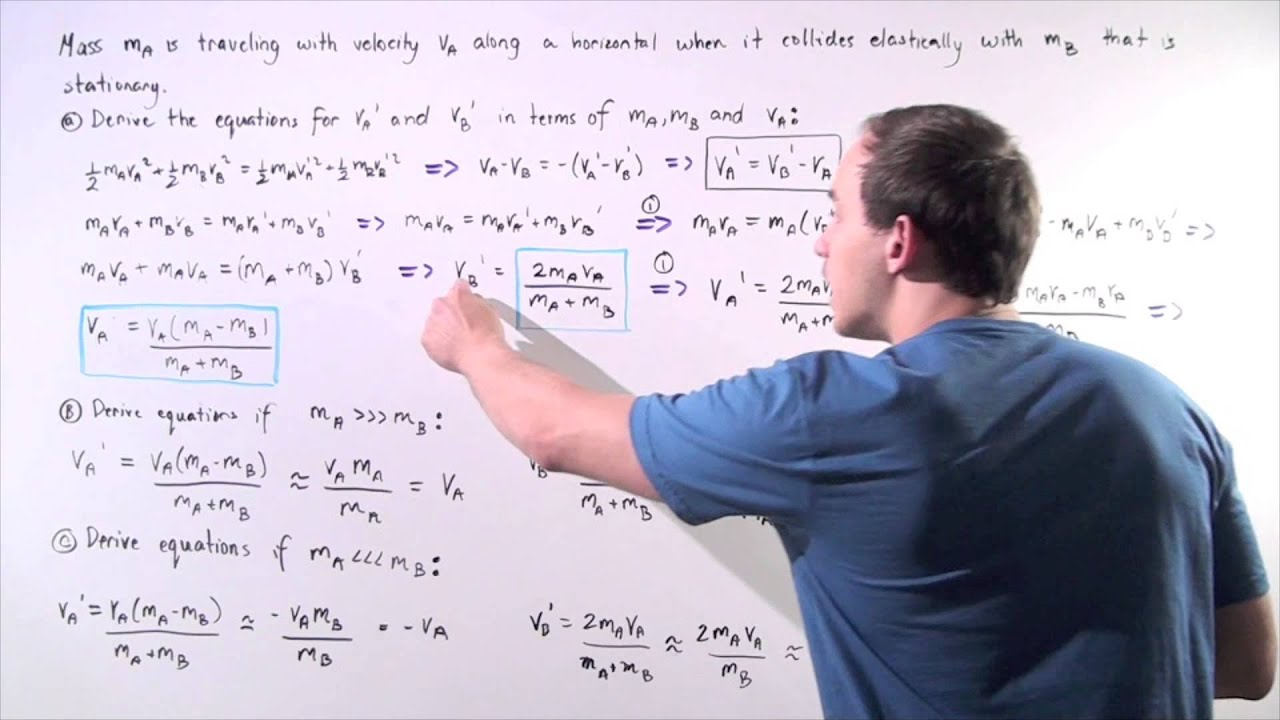 Elastic Collision Equation Derivations Youtube