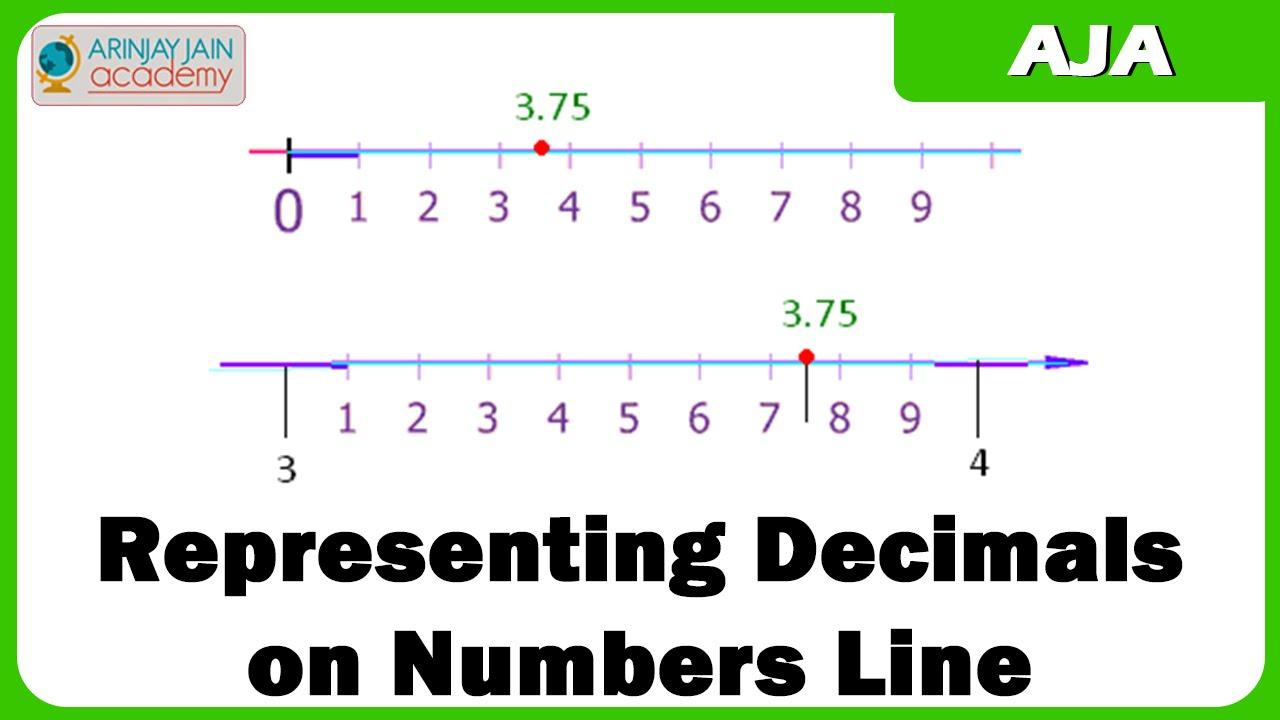 worksheet Decimal Number Line representing decimals on numbers line youtube