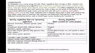 Nutrition Basics Part 7 - Carbohydrates - Vegetables