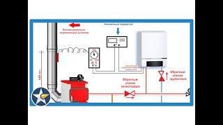 видео Подробная схема обвязки твердотопливного котла отопления