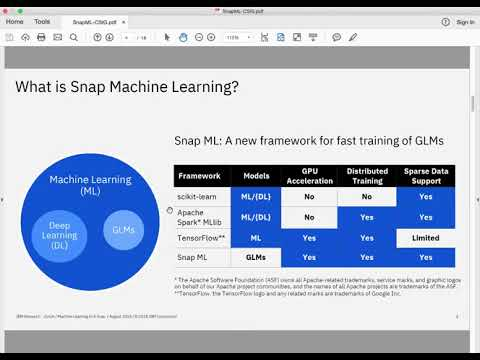 Machine Learning in a Snap