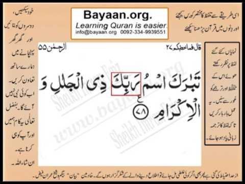 Quran In Urdu Surah 55 Ayat 82 Learn Quran Translation In Urdu Easy Quran Learning