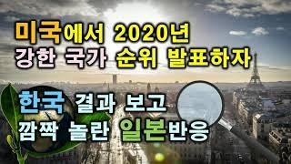 미국에서 2020년 강한국가 순위 발표하자, 한국 결과 보고 깜짝 놀란 일본반응