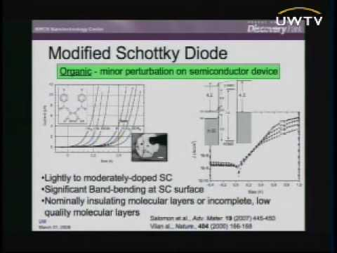 Semiconductor-Organic Heterostructures
