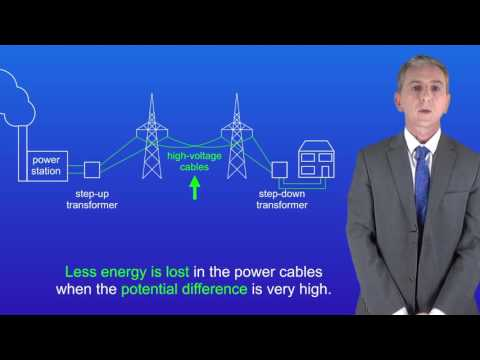 GCSE Science Physics (9-1) The National Grid