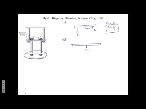 4.15.3 Static Equilibrium Example 3 Hyatt Regency Disaster