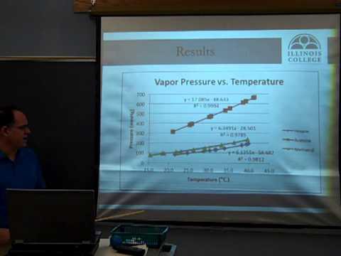 Sample Lab Presentation