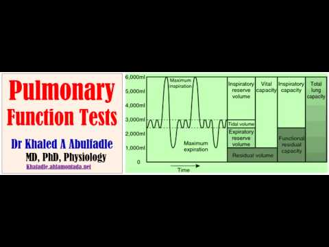 Pulmonary function tests (4-2015) by Dr Khaled A Abulfadle