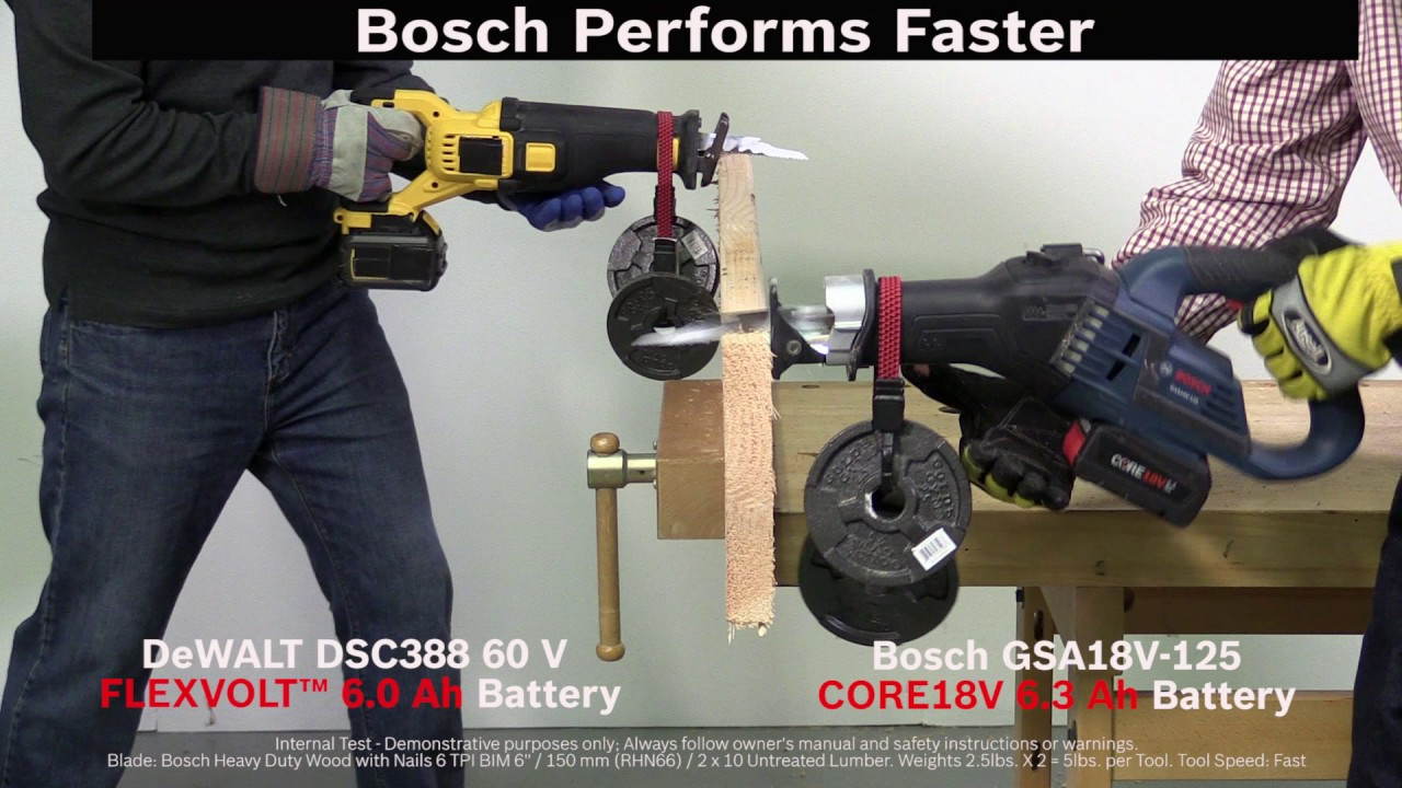 Reciprocating saw and core18v battery test at bosch youtube reciprocating saw and core18v battery test at bosch keyboard keysfo Choice Image