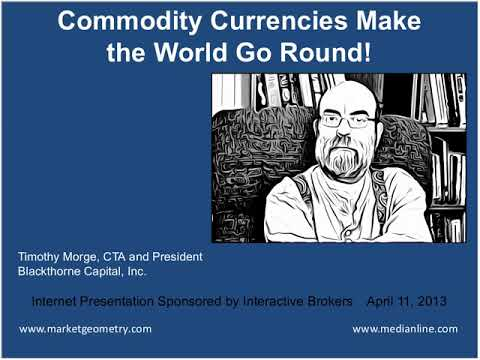 Commodity Currencies Make the World Go Round