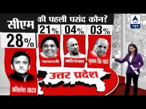 ABP Survey: अखिलेश उत्तर प्रदेश के सबसे ताकतवर नेता | Akhilesh No.1 in Uttar Pradesh